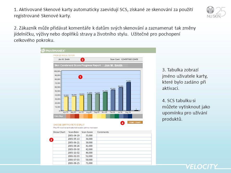 1. Aktivované Skenové karty automaticky zaevidují SCS, získané ze skenování za použití registrované Skenové karty. 2. Zákazník může přidávat komentáře k datům svých skenování a zaznamenat tak změny jídelníčku, výživy nebo doplňků stravy a životního stylu. Užitečné pro pochopení celkového pokroku.