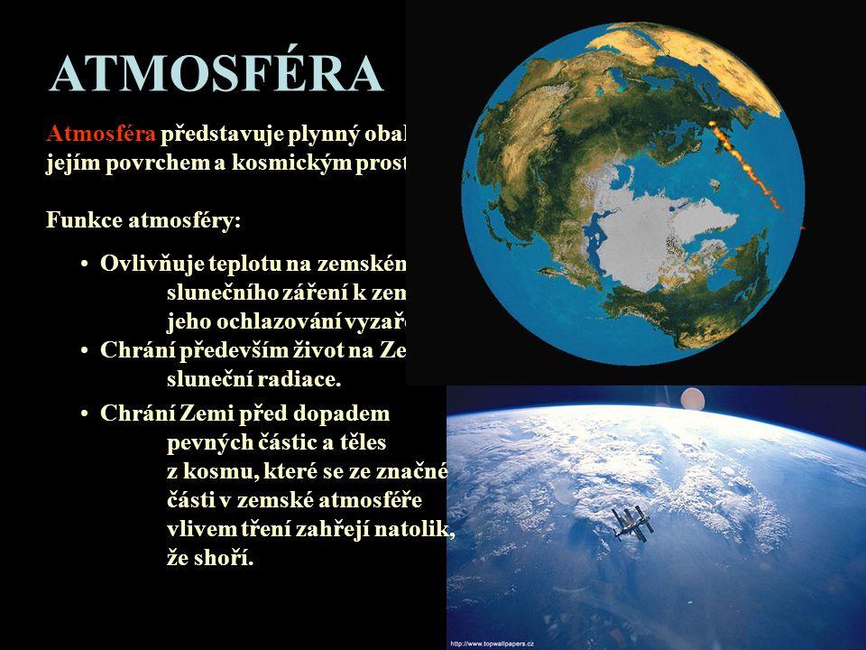 ATMOSFÉRA Atmosféra představuje plynný obal Země a tvoří přechodovou vrstvu mezi jejím povrchem a kosmickým prostorem.