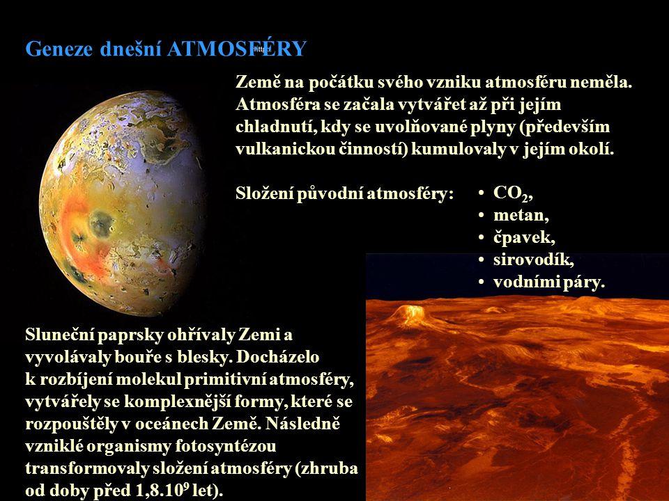 Geneze dnešní ATMOSFÉRY