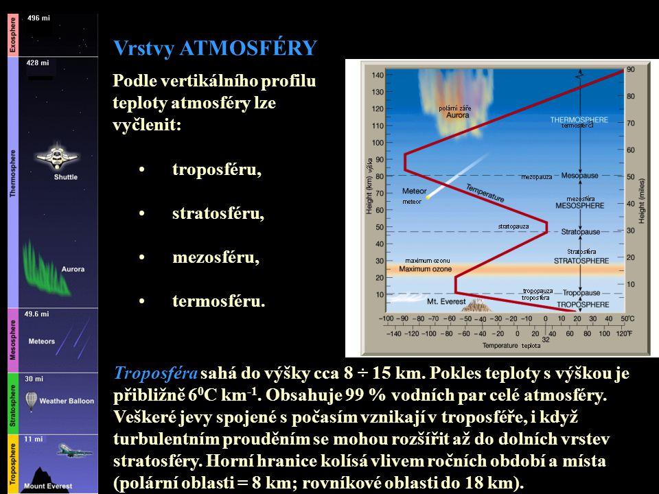 Vrstvy ATMOSFÉRY Podle vertikálního profilu teploty atmosféry lze vyčlenit: troposféru, stratosféru,