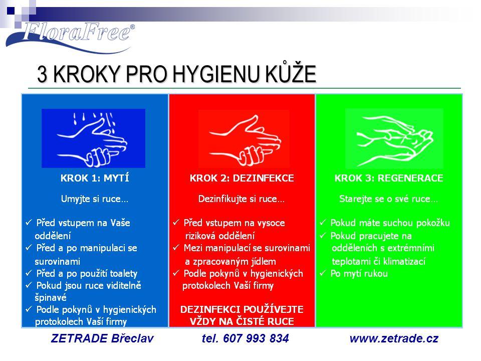 ZETRADE Břeclav tel. 607 993 834 www.zetrade.cz