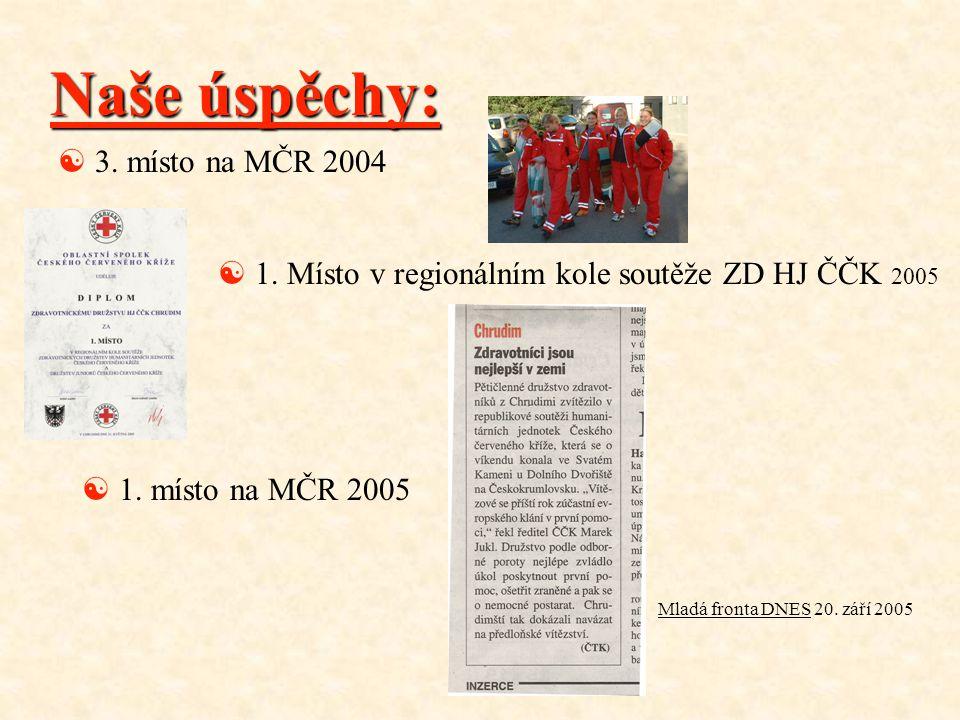 Naše úspěchy: 3. místo na MČR 2004