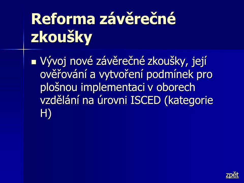 Reforma závěrečné zkoušky