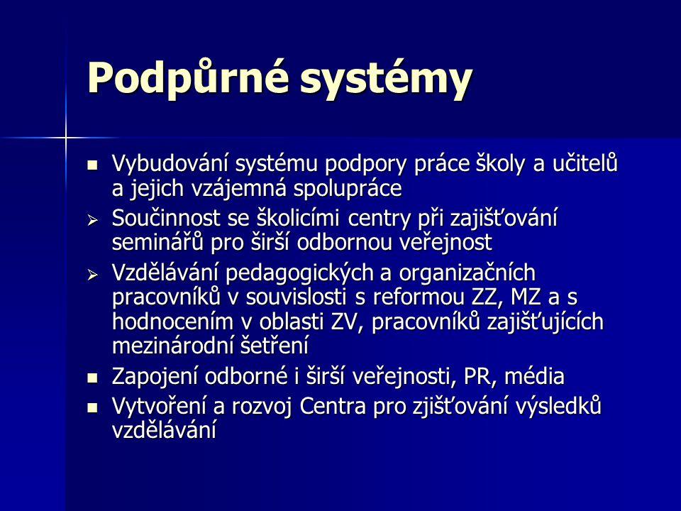 Podpůrné systémy Vybudování systému podpory práce školy a učitelů a jejich vzájemná spolupráce.