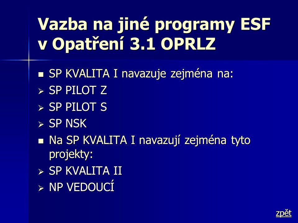 Vazba na jiné programy ESF v Opatření 3.1 OPRLZ