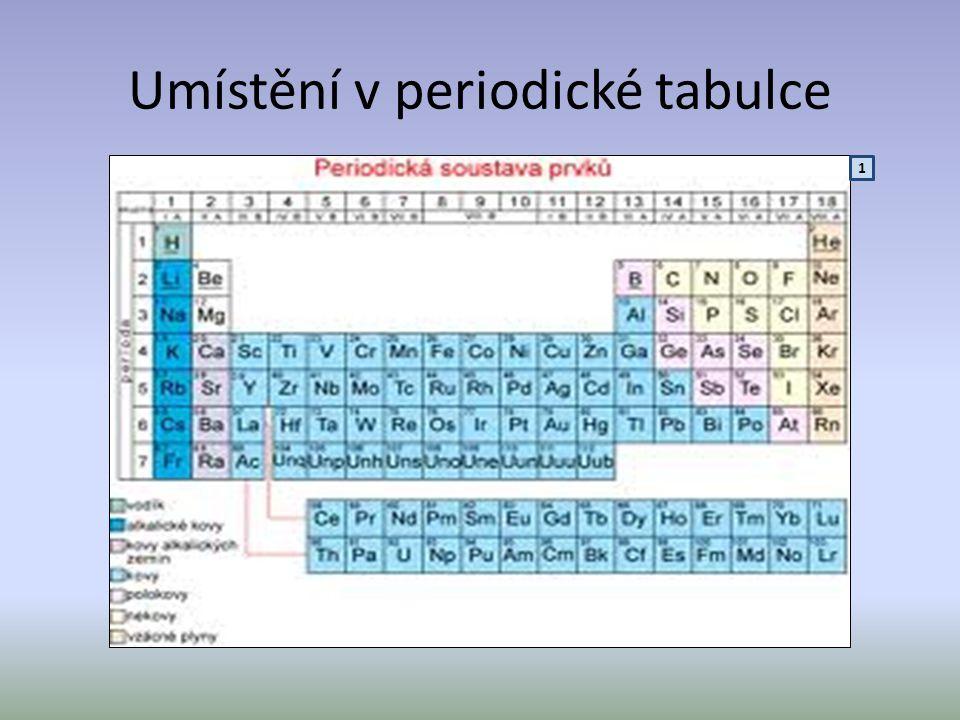 Umístění v periodické tabulce