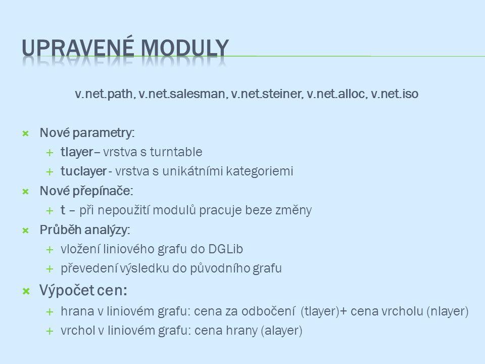 v.net.path, v.net.salesman, v.net.steiner, v.net.alloc, v.net.iso
