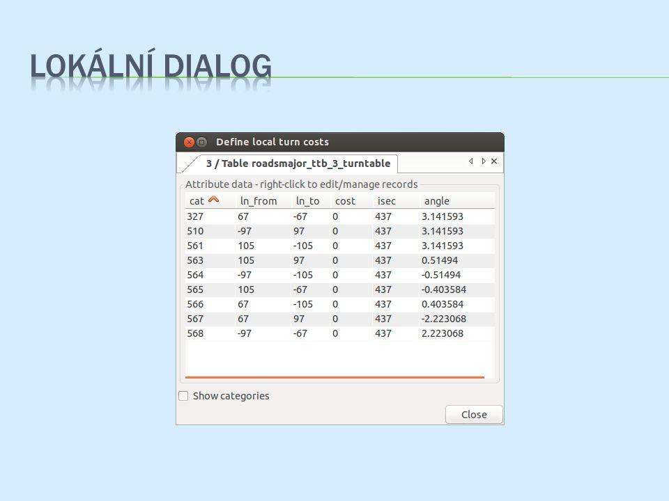 Lokální dialog