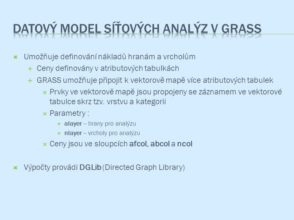 Datový model síťových analýz v Grass