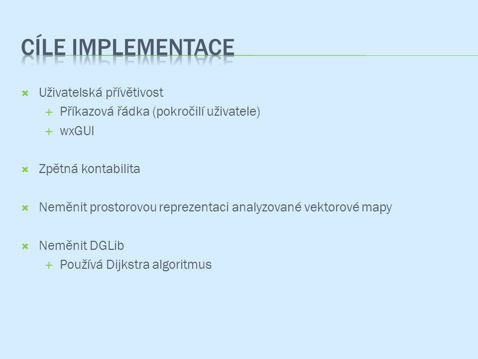 Cíle implementace Uživatelská přívětivost