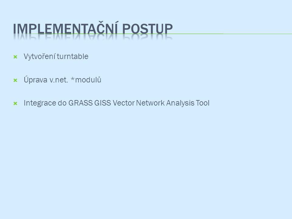 implementační postup Vytvoření turntable Úprava v.net. *modulů