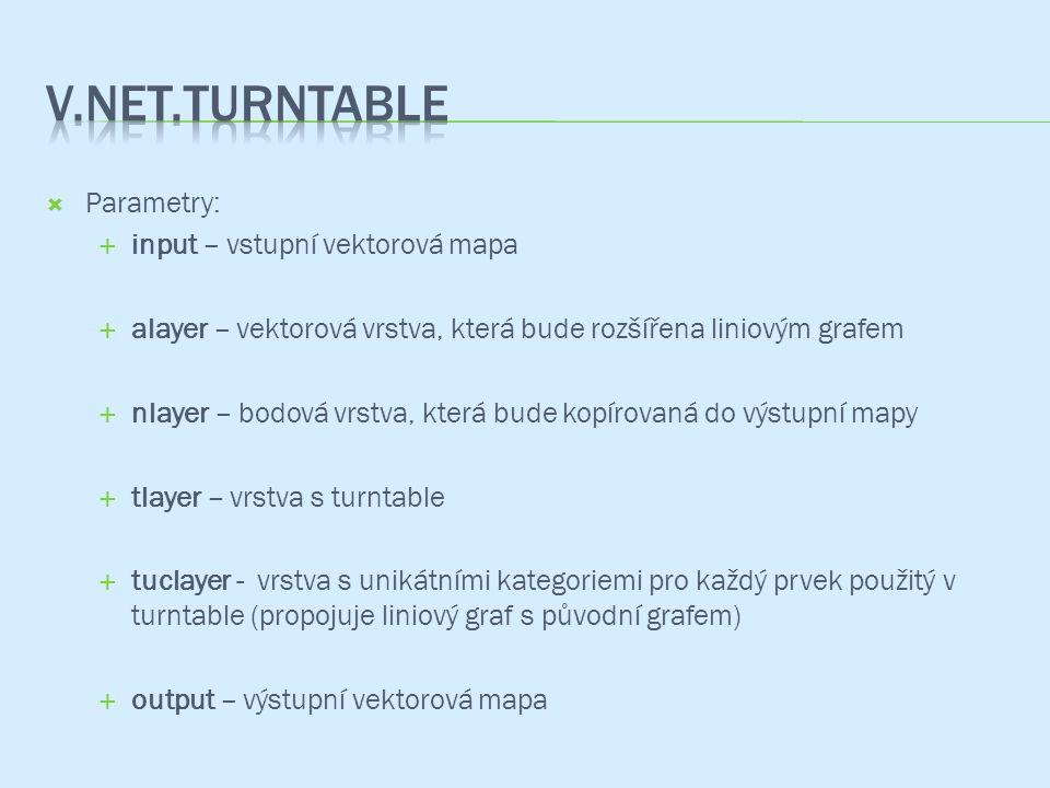 v.net.turntable Parametry: input – vstupní vektorová mapa