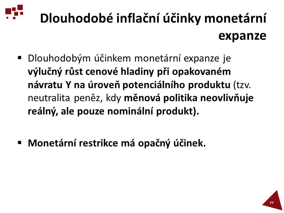 Dlouhodobé inflační účinky monetární expanze