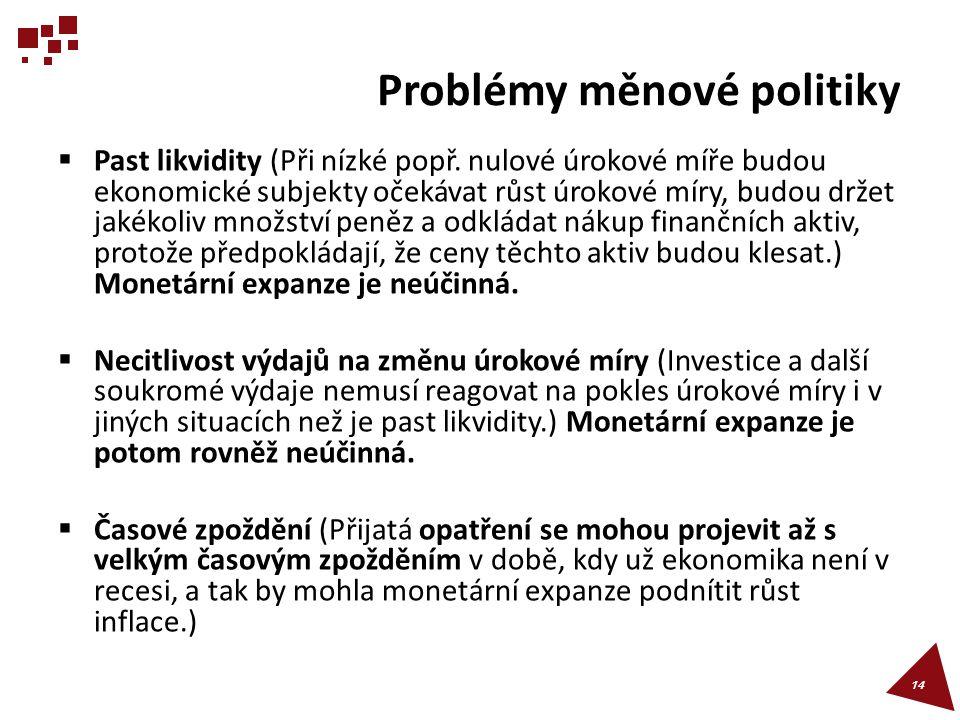 Problémy měnové politiky