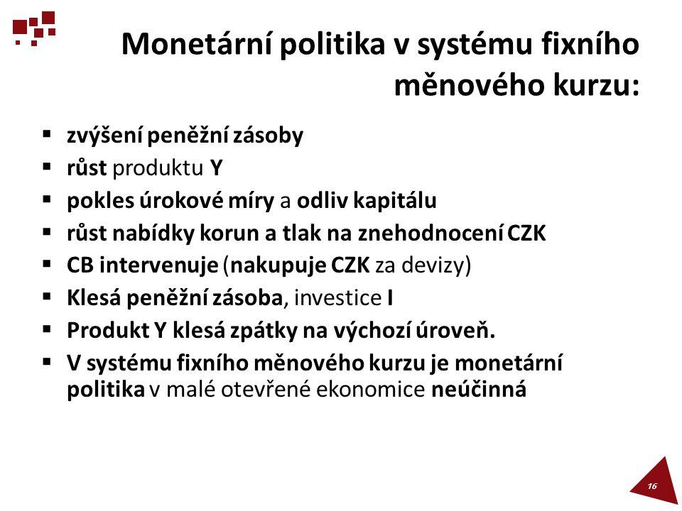 Monetární politika v systému fixního měnového kurzu: