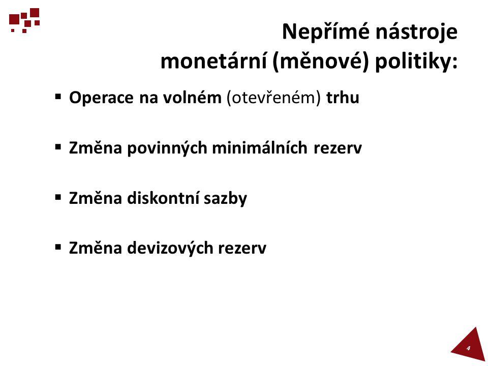 Nepřímé nástroje monetární (měnové) politiky:
