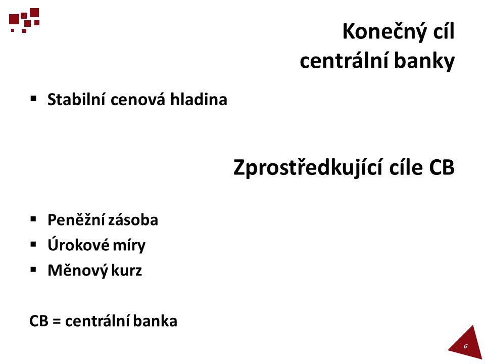 Konečný cíl centrální banky