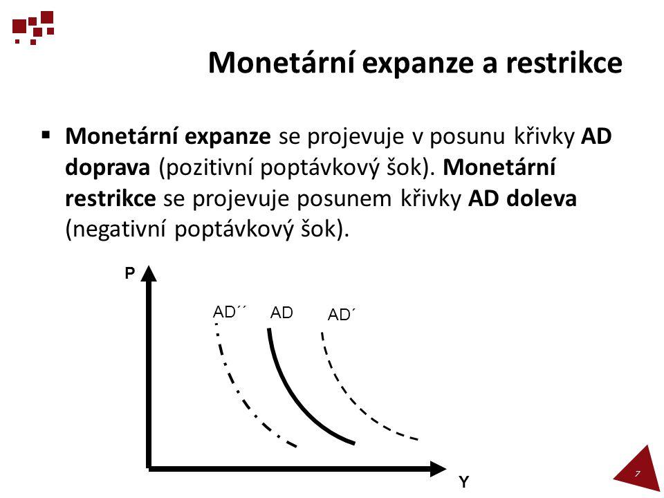Monetární expanze a restrikce