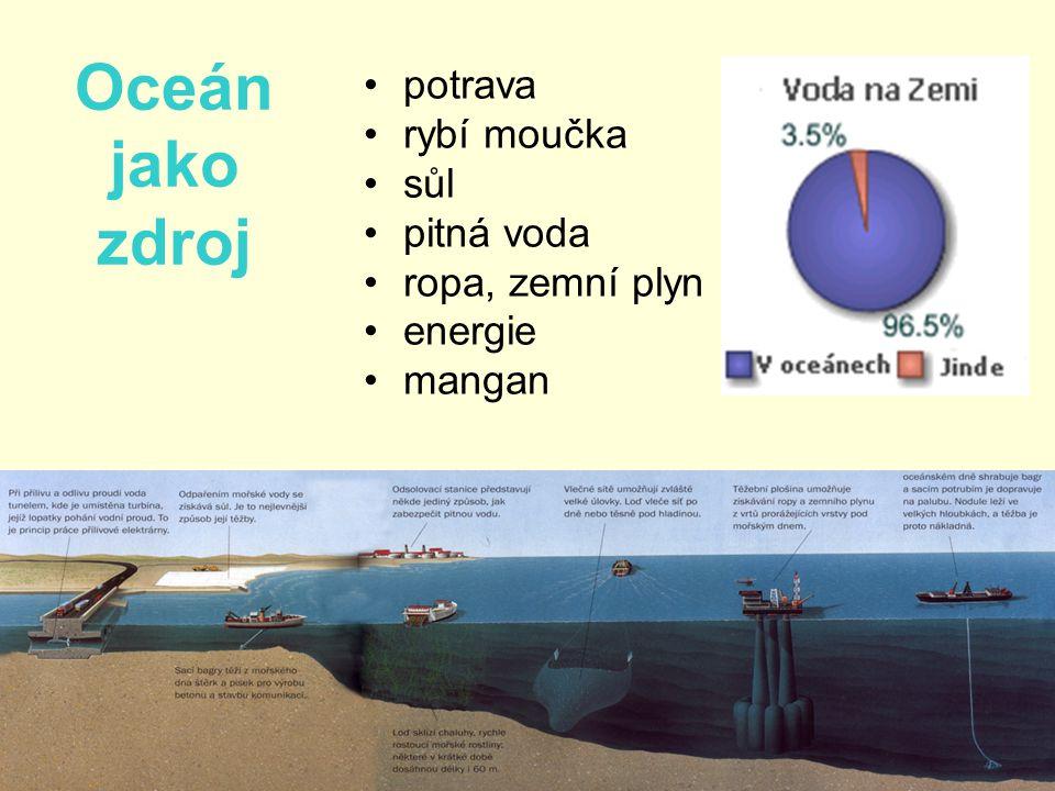 Oceán jako zdroj potrava rybí moučka sůl pitná voda ropa, zemní plyn