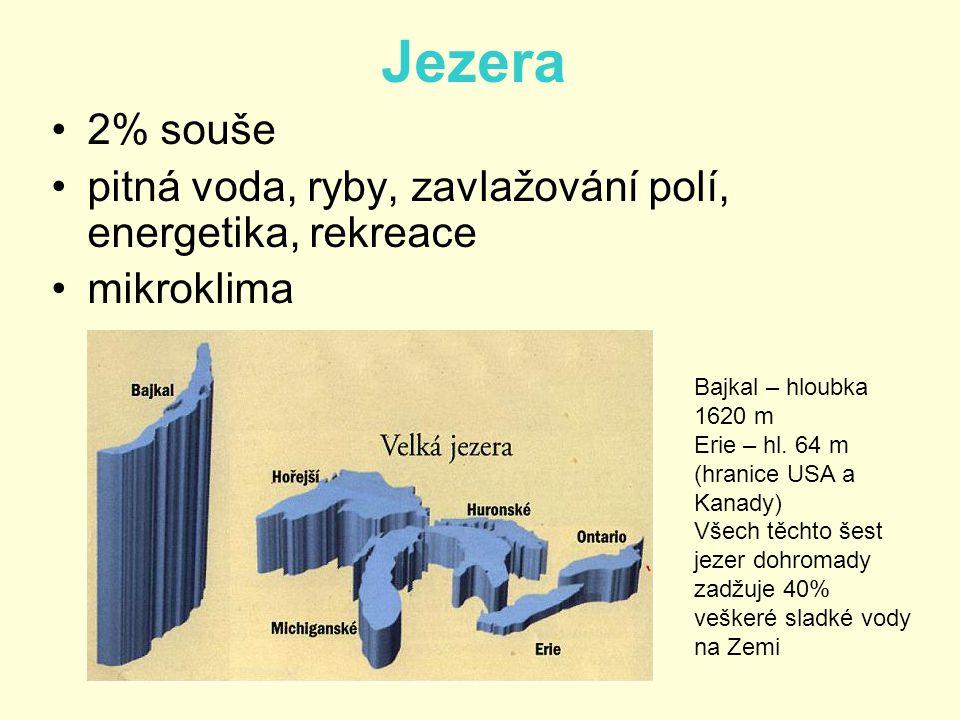 Jezera 2% souše. pitná voda, ryby, zavlažování polí, energetika, rekreace. mikroklima. Bajkal – hloubka 1620 m.