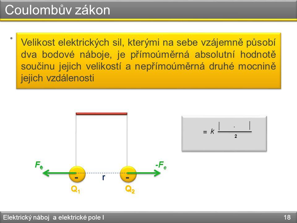 Coulombův zákon Na základě pokusů vyslovil zákon, který se na jeho počest nazývá Coulombův.