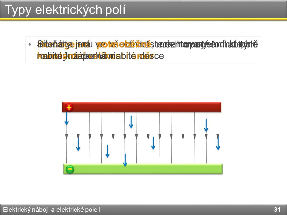 Typy elektrických polí