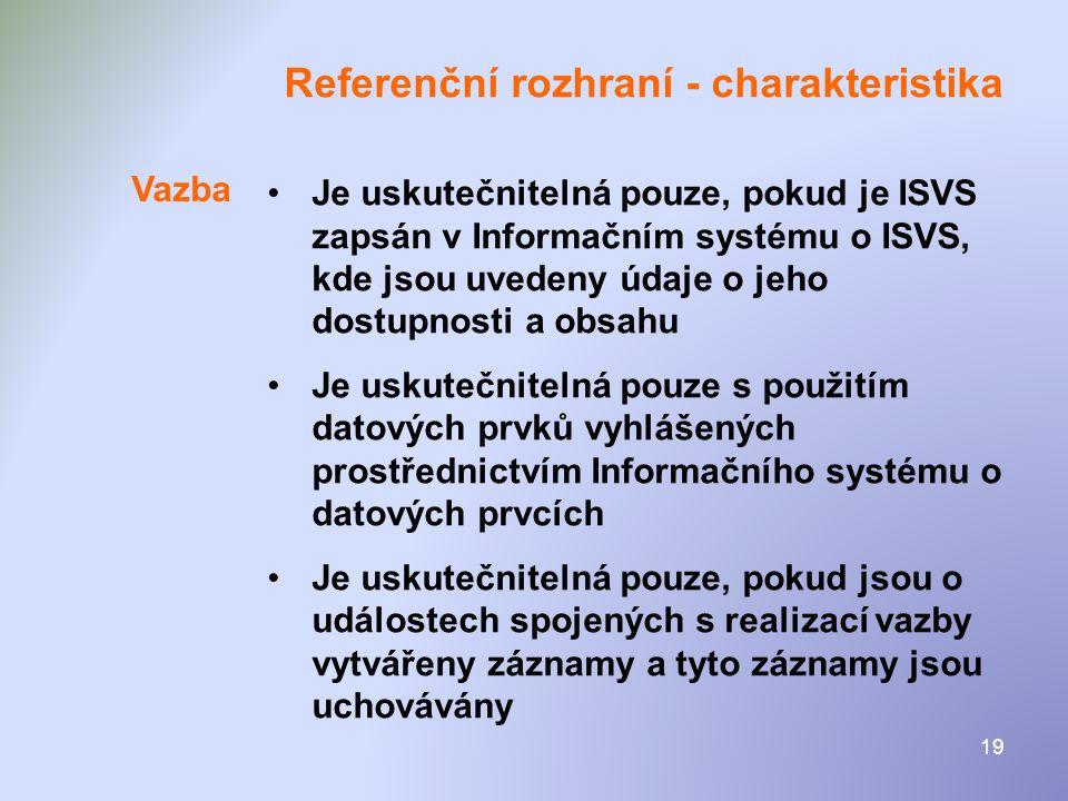 Referenční rozhraní - charakteristika