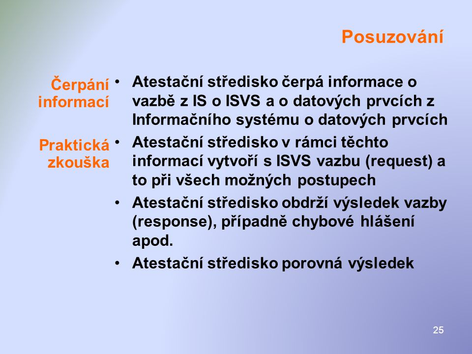 Posuzování Atestační středisko čerpá informace o vazbě z IS o ISVS a o datových prvcích z Informačního systému o datových prvcích.