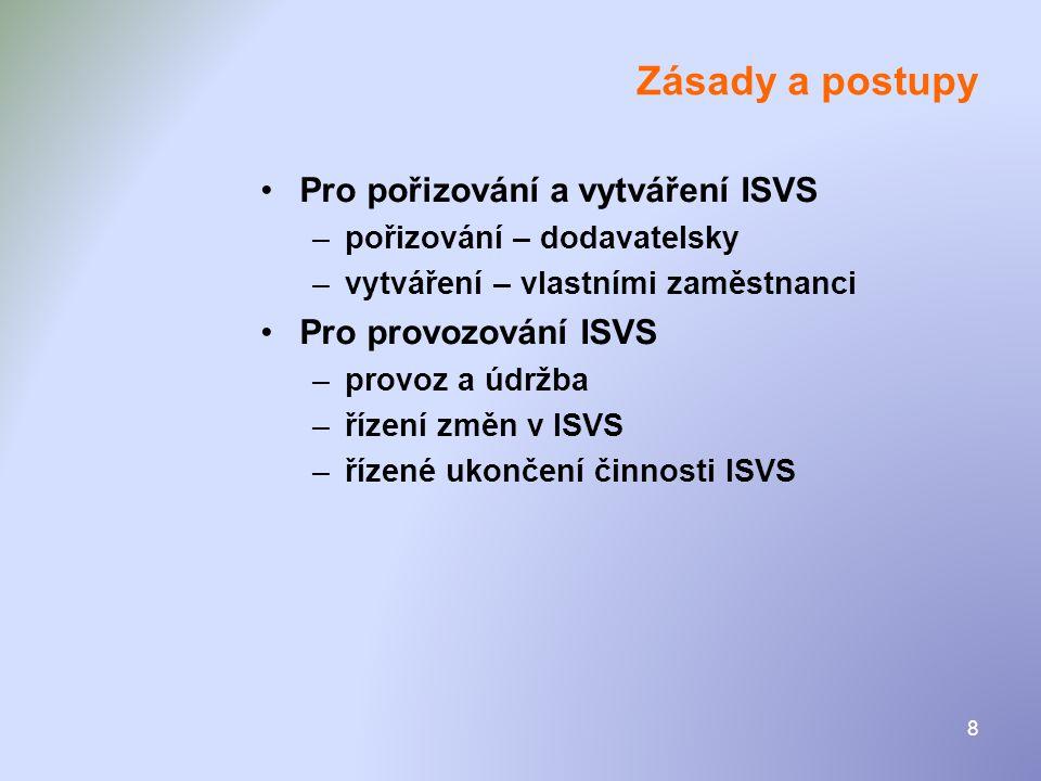Zásady a postupy Pro pořizování a vytváření ISVS Pro provozování ISVS