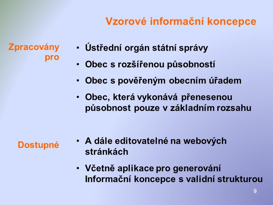 Vzorové informační koncepce