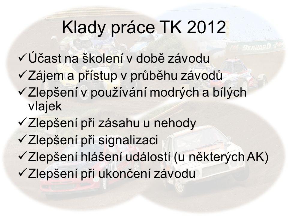 Klady práce TK 2012 Účast na školení v době závodu