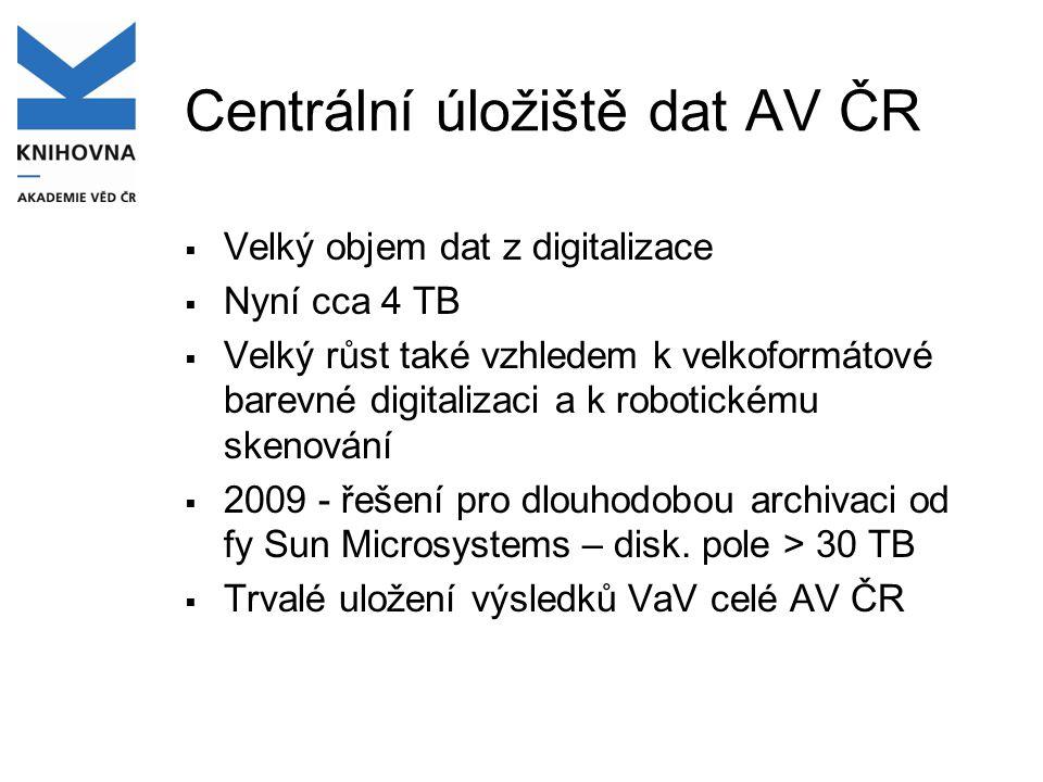 Centrální úložiště dat AV ČR