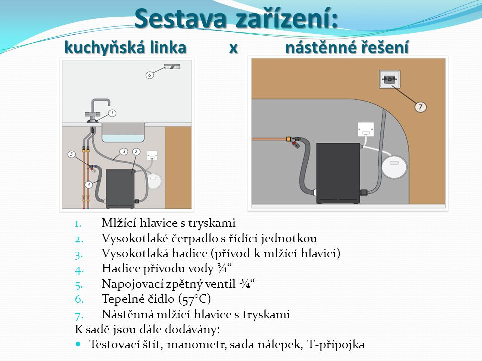 Sestava zařízení: kuchyňská linka x nástěnné řešení