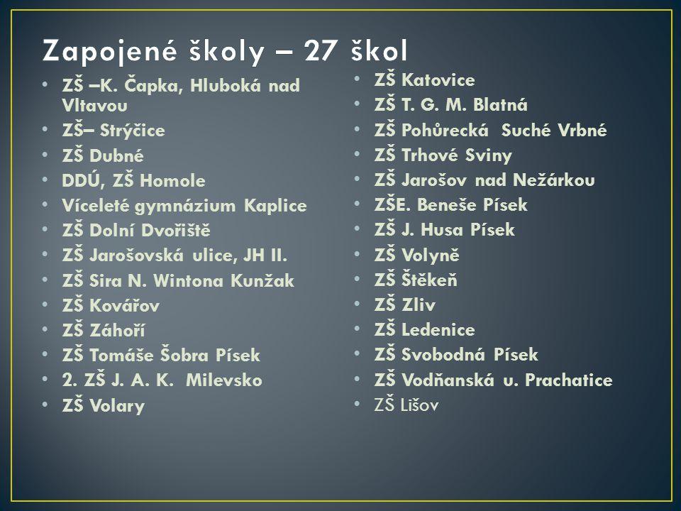 Zapojené školy – 27 škol ZŠ Katovice ZŠ –K. Čapka, Hluboká nad Vltavou