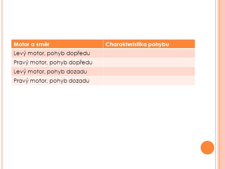 Motor a směr Charakteristika pohybu. Levý motor, pohyb dopředu. Pravý motor, pohyb dopředu. Levý motor, pohyb dozadu.