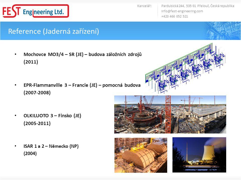 Reference (Jaderná zařízení)
