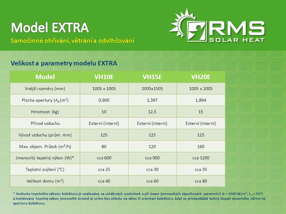 Model EXTRA Samočinné ohřívání, větrání a odvlhčování