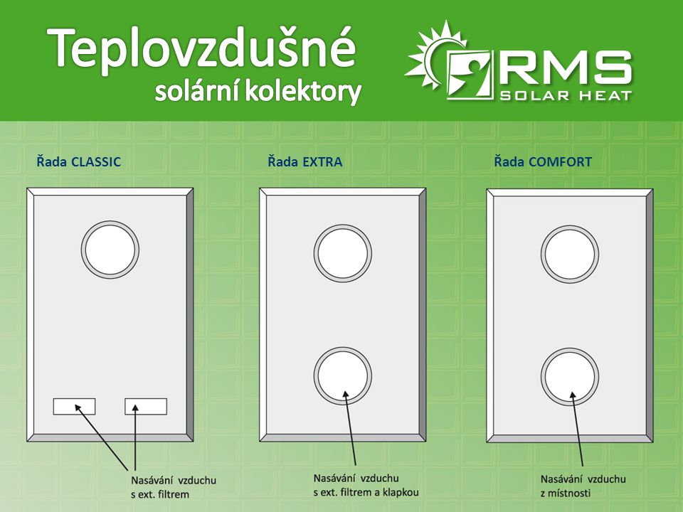 Teplovzdušné solární kolektory Řada CLASSIC Řada EXTRA Řada COMFORT