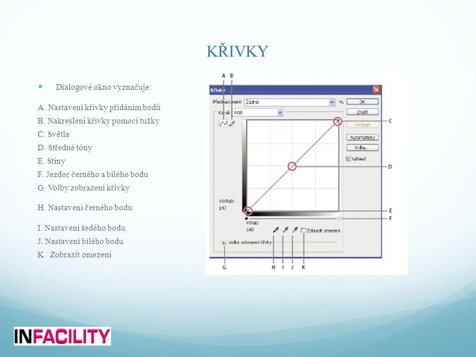 KŘIVKY Dialogové okno vyznačuje: A. Nastavení křivky přidáním bodů
