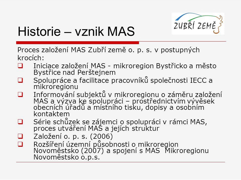 Historie – vznik MAS Proces založení MAS Zubří země o. p. s. v postupných. krocích: