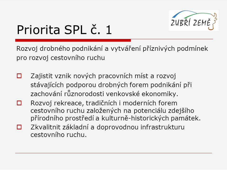 Priorita SPL č. 1 Rozvoj drobného podnikání a vytváření příznivých podmínek. pro rozvoj cestovního ruchu.