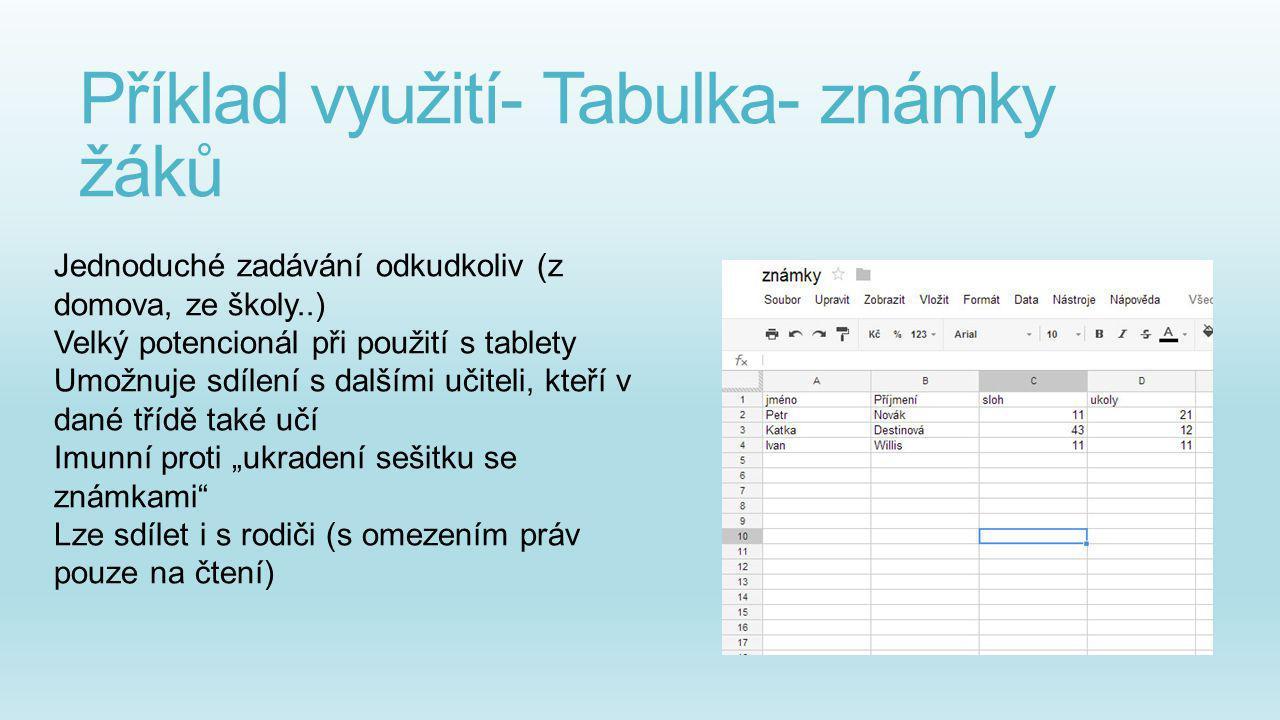 Příklad využití- Tabulka- známky žáků