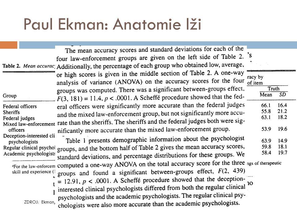 Paul Ekman: Anatomie lži