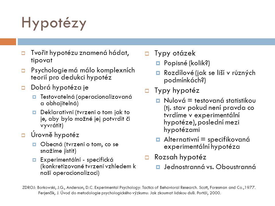 Hypotézy Typy otázek Typy hypotéz Rozsah hypotéz