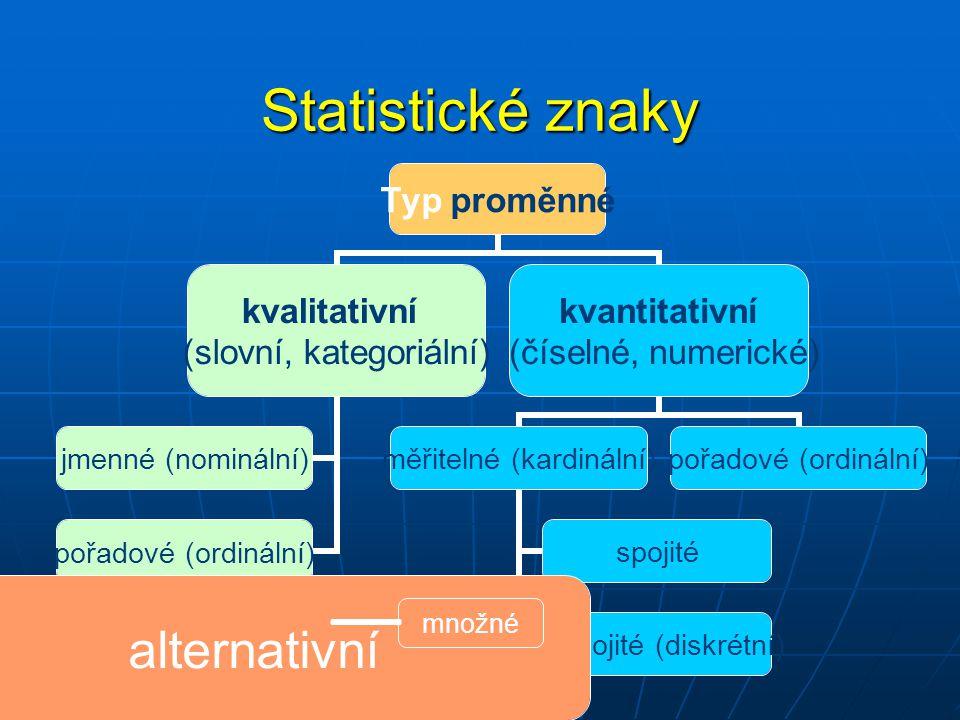 Statistické znaky