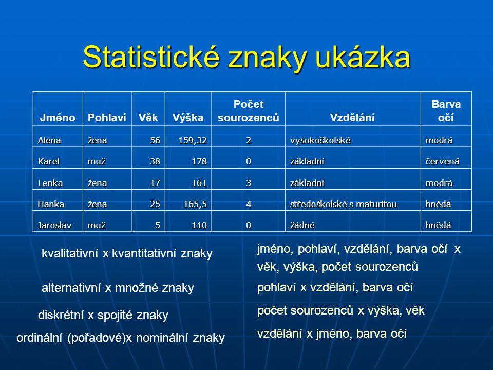 Statistické znaky ukázka