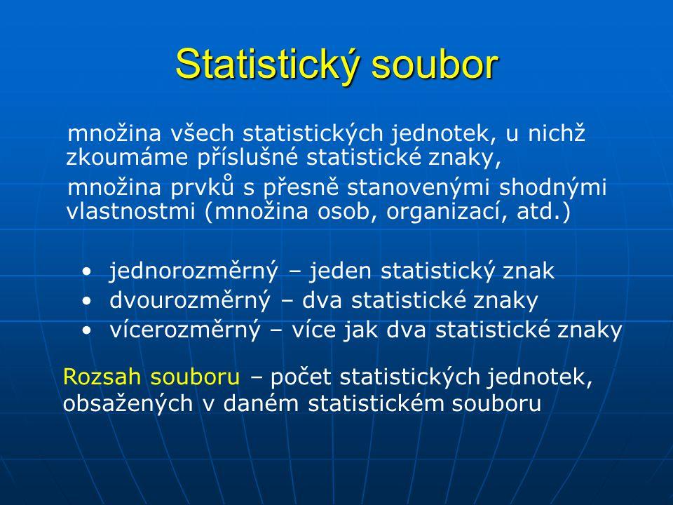 Statistický soubor množina všech statistických jednotek, u nichž zkoumáme příslušné statistické znaky,