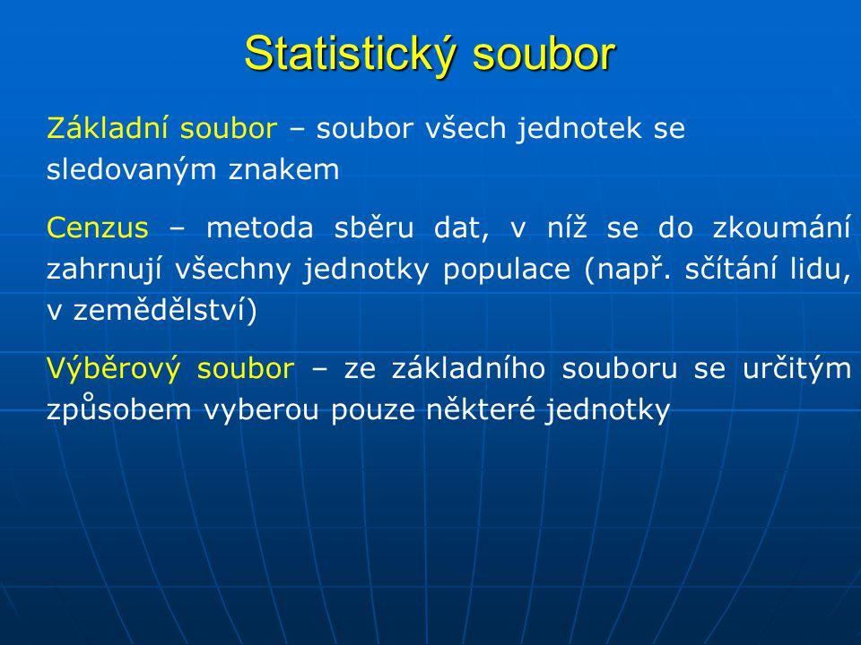 Statistický soubor Základní soubor – soubor všech jednotek se sledovaným znakem.