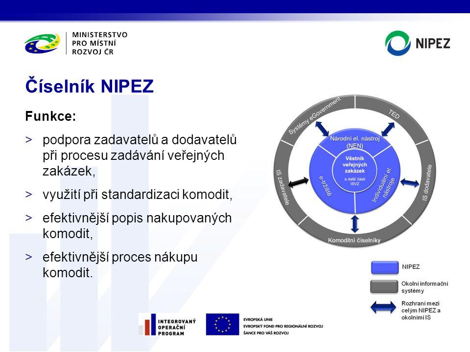 Číselník NIPEZ Funkce: