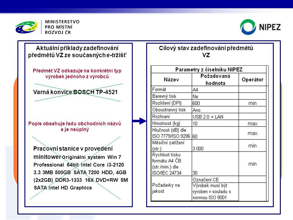klasifikace CPV na www.isvz.cz/isvz/ Číselník NIPEZ